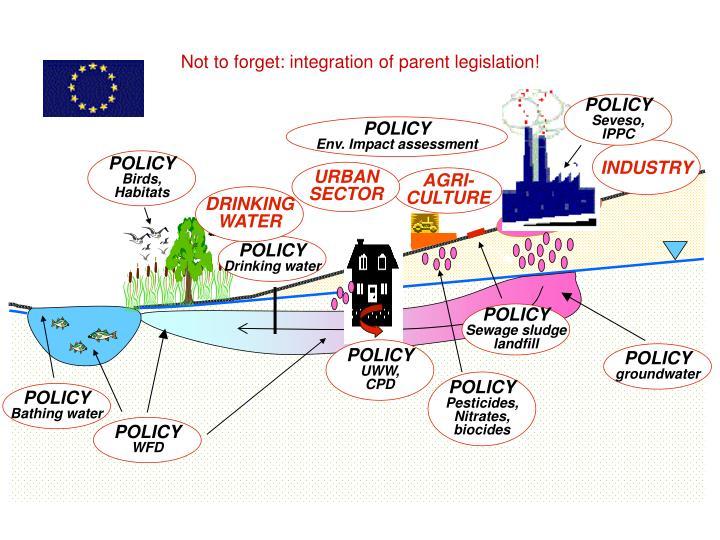 Not to forget: integration of parent legislation!