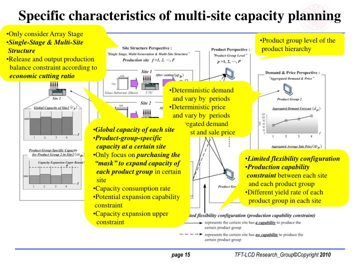Specific characteristics of multi-site capacity planning