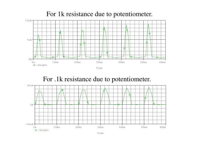 For 1k resistance due to potentiometer.