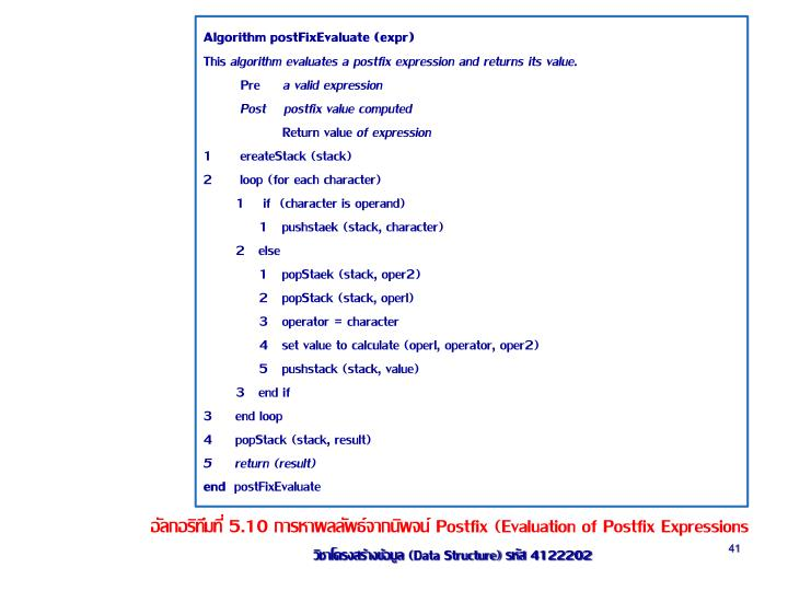 Algorithm postFixEvaluate (expr)