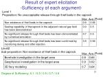 result of expert elicitation sufficiency of each argument