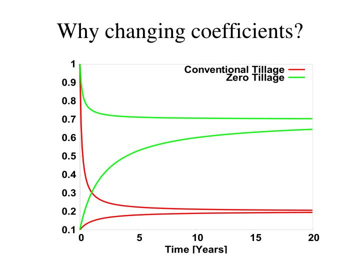 Why changing coefficients?