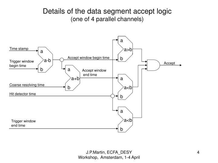 Details of the data segment accept logic