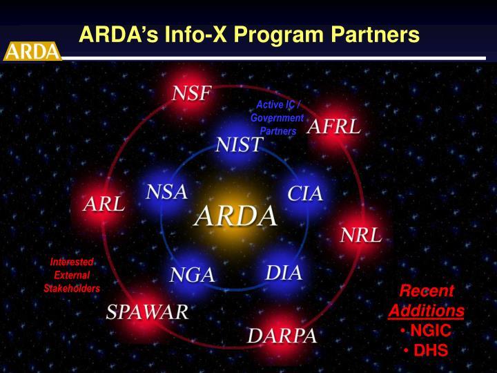 ARDA's Info-X Program Partners