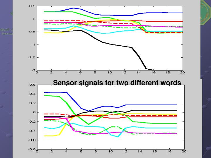 Sensor signals for two different words