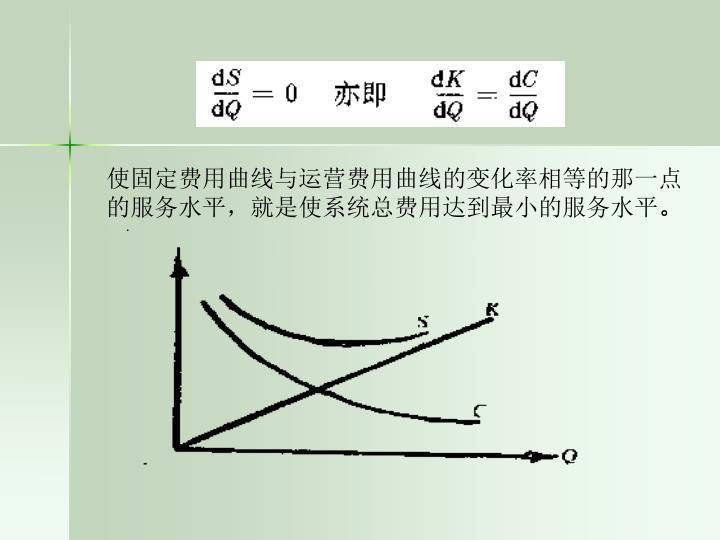 使固定费用曲线与运营费用曲线的变化率相等的那一点