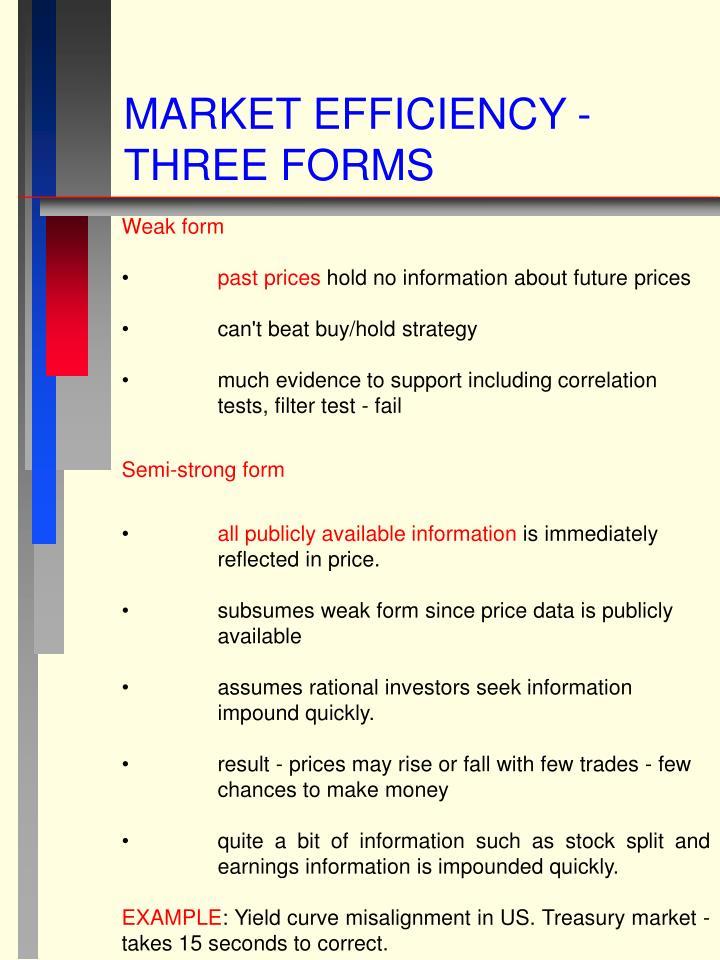 Market efficiency three forms