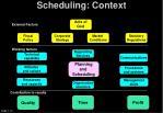 scheduling context
