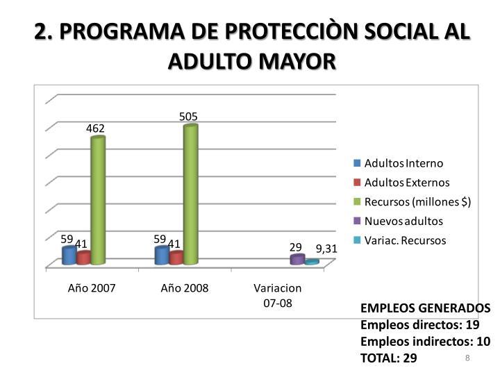 2. PROGRAMA DE PROTECCIÒN SOCIAL AL ADULTO MAYOR