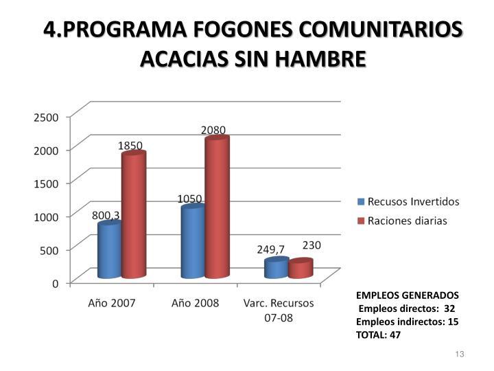 4.PROGRAMA FOGONES COMUNITARIOS ACACIAS SIN HAMBRE