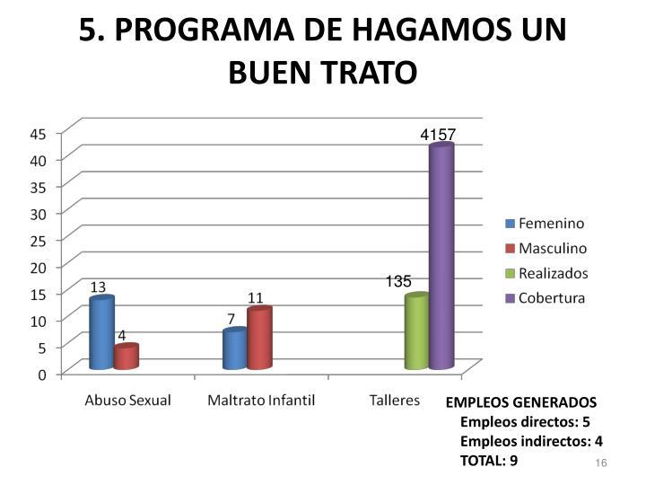 5. PROGRAMA DE HAGAMOS UN  BUEN TRATO
