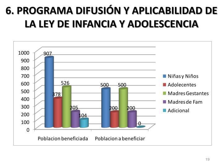 6. PROGRAMA DIFUSIÓN Y APLICABILIDAD DE LA LEY DE INFANCIA Y ADOLESCENCIA
