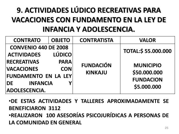 9. ACTIVIDADES LÚDICO RECREATIVAS PARA VACACIONES CON FUNDAMENTO EN LA LEY DE INFANCIA