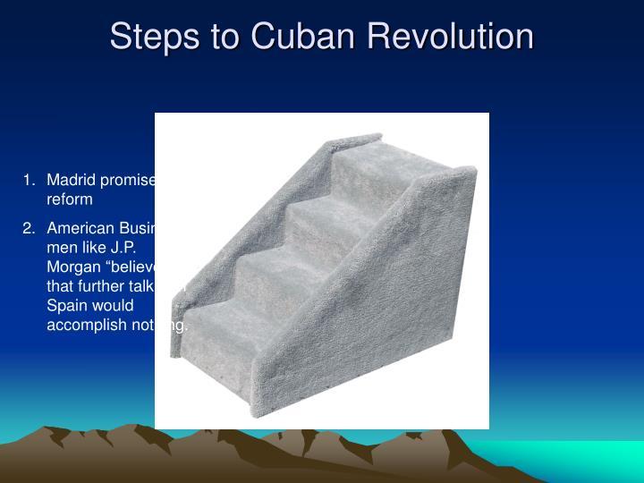 Steps to Cuban Revolution
