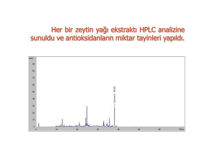 Her bir zeytin yağı ekstraktı HPLC analizine sunuldu ve antioksidanların miktar tayinleri yapıldı.