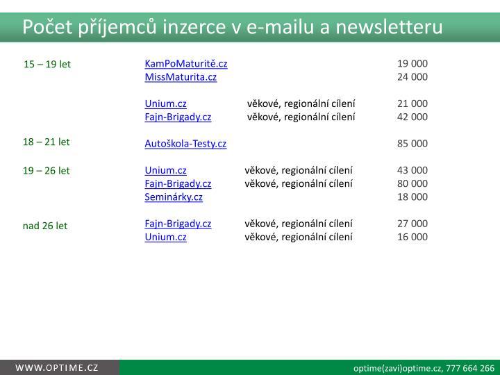 Počet příjemců inzerce v e-mailu a newsletteru