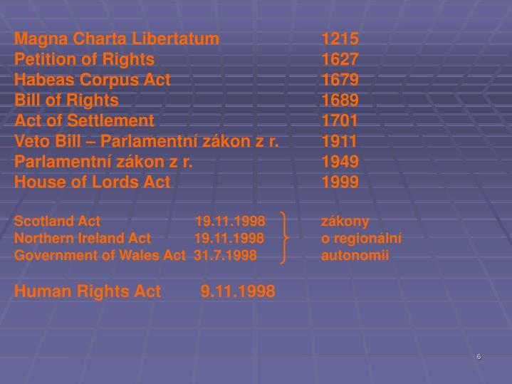 Magna Charta Libertatum1215