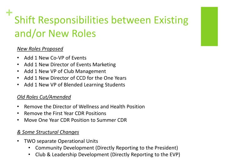 Shift Responsibilities between Existing and/or New Roles