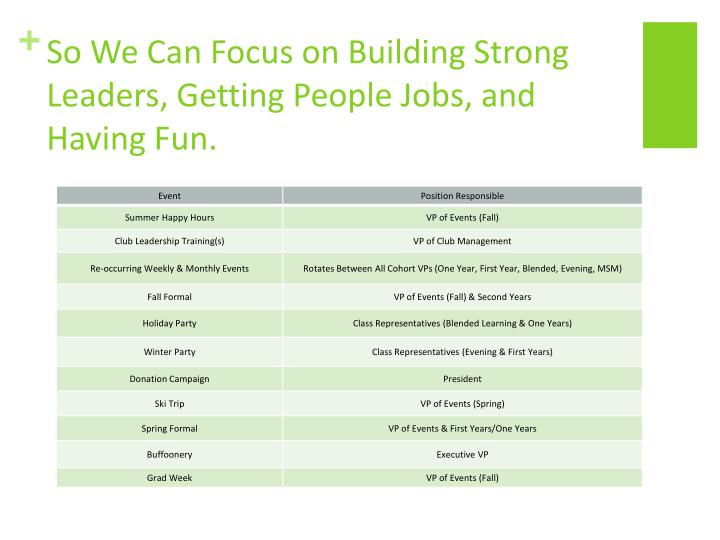 So We Can Focus on Building Strong Leaders, Getting People Jobs, and Having Fun.