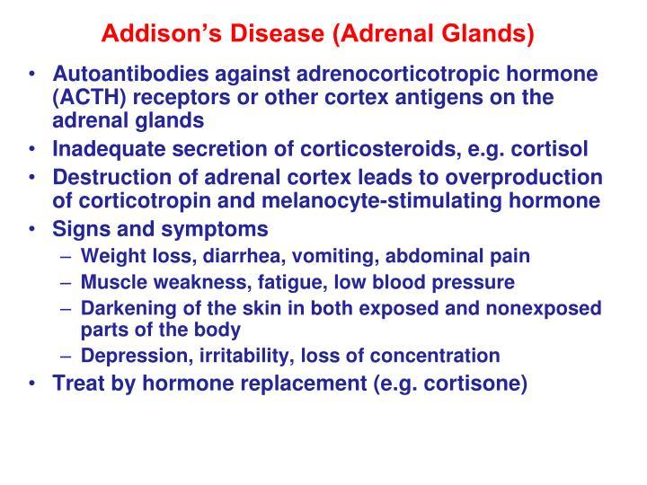 Addison's Disease (Adrenal Glands)