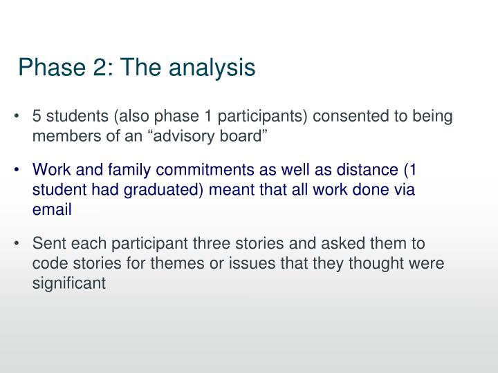 Phase 2: The analysis