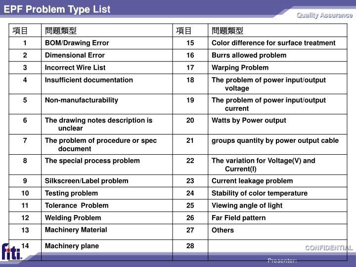 EPF Problem Type