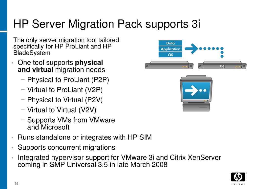 PPT - HP and VMware Lower Mid-Market Virtualization Campaign