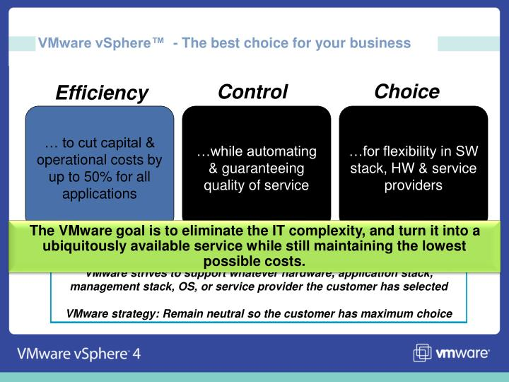 VMware vSphere™  - The best choice for your business