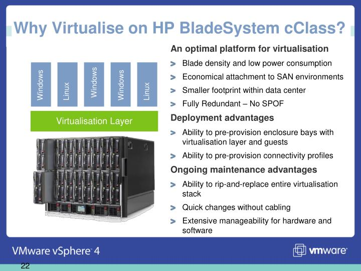 An optimal platform for virtualisation