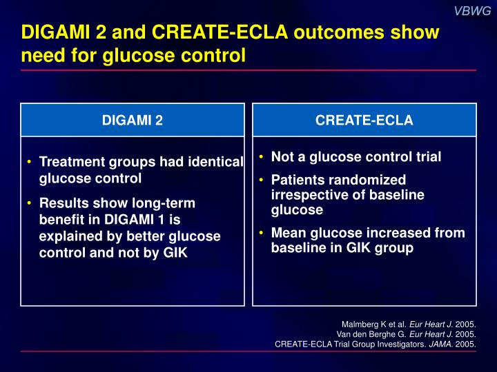 Treatment groups had identical glucose control