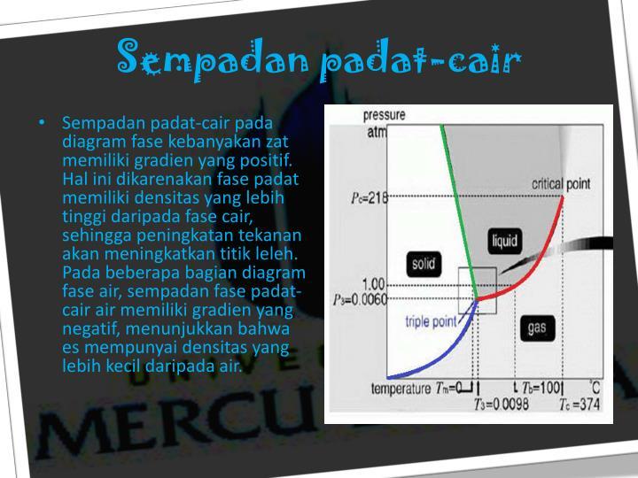 Ppt kesetimbangan fasa dan diagram fasa powerpoint presentation sempadan padat cair ccuart Choice Image