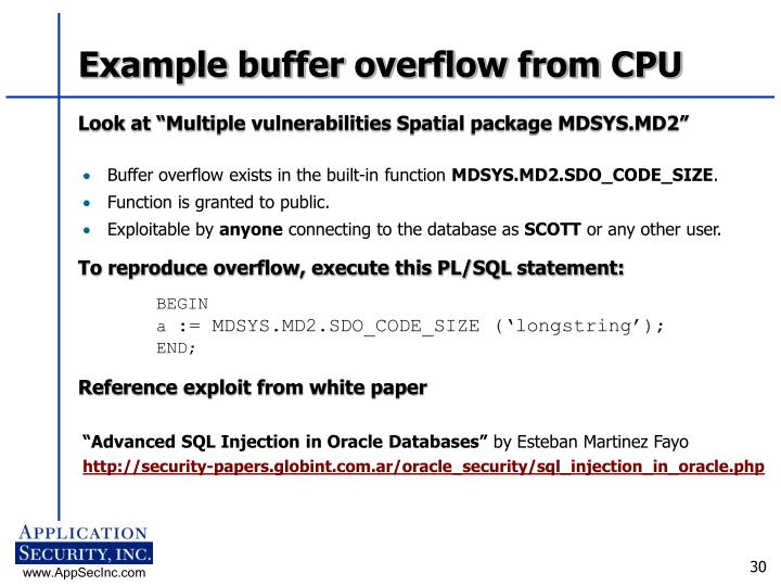 Example buffer overflow from CPU