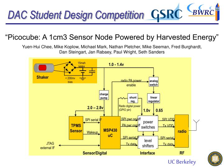 Dac student design competition