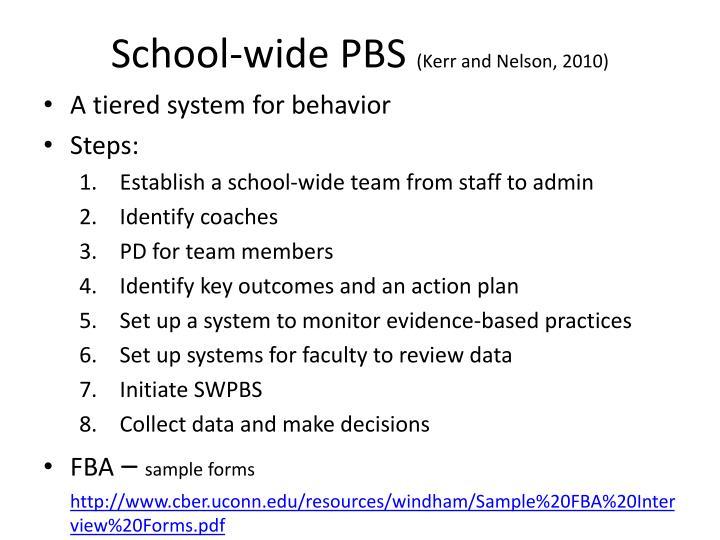 School-wide PBS
