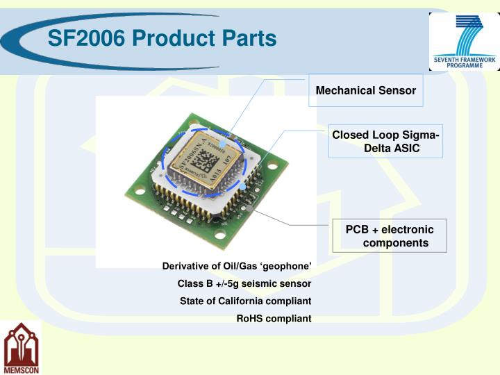 SF2006 Product Parts