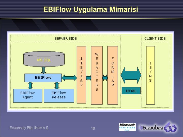 EBIFlow Uygulama Mimarisi