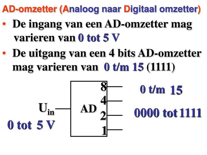 AD-omzetter (A