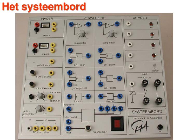 Het systeembord