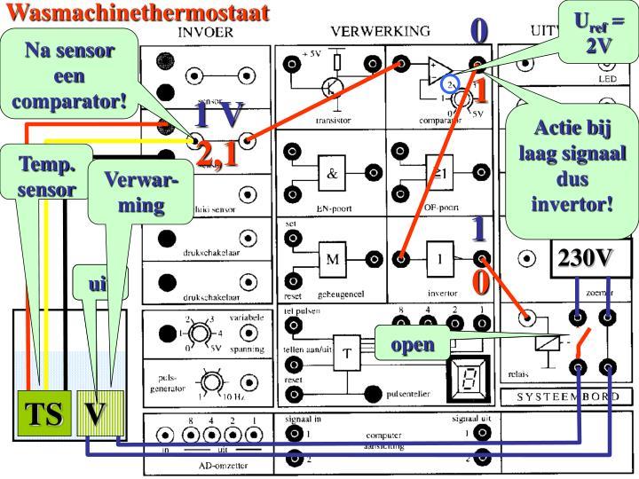 Wasmachinethermostaat