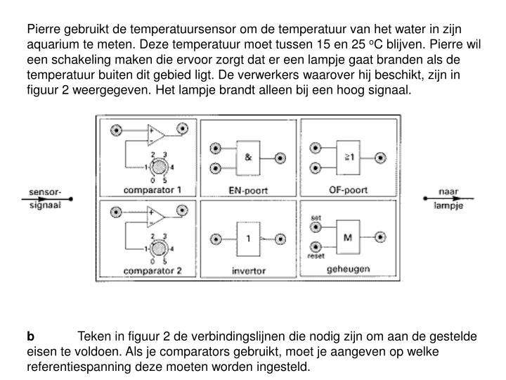 Pierre gebruikt de temperatuursensor om de temperatuur van het water in zijn aquarium te meten. Deze temperatuur moet tussen 15 en 25