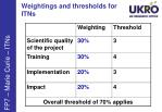 weightings and thresholds for itns