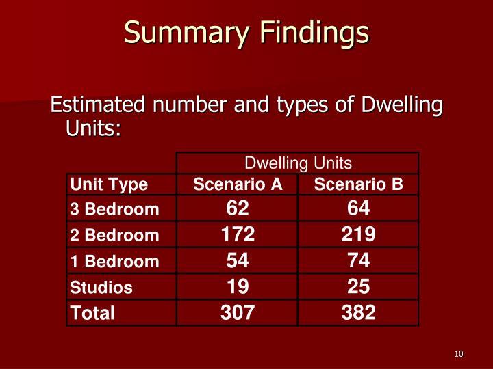 Summary Findings