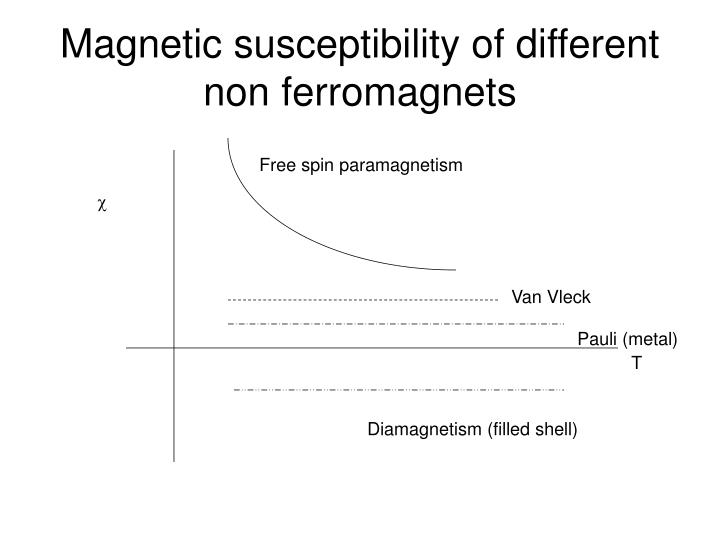Magnetic susceptibility of different non ferromagnets