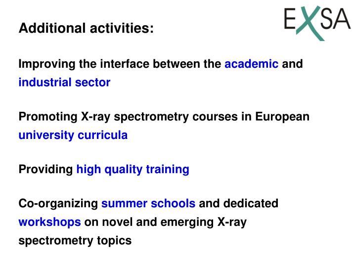 Additional activities: