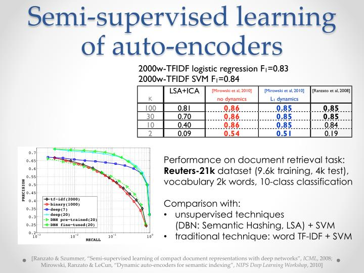dissertation graph learning semi supervised Dissertation title: graph inference with applications to low on model-based semi-supervised ming is now machine learning scientist at.