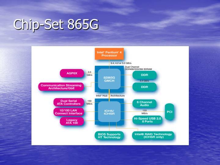 Chip-Set 865G