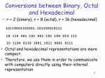 conversions between binary octal and hexadecimal