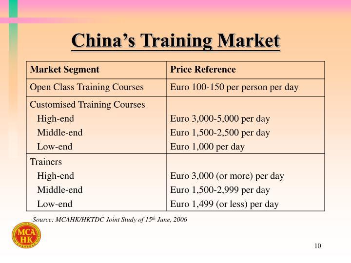 China's Training Market