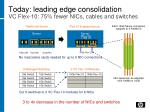 today leading edge consolidation vc flex 10 75 fewer nics cables and switches