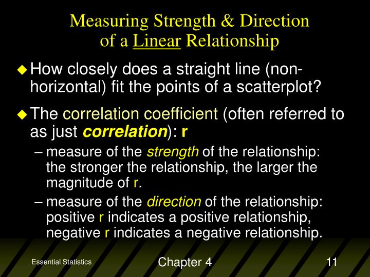 Measuring Strength & Direction